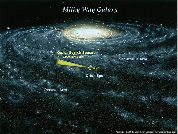 An artists rendering of what our galaxy might look as viewed from outside our Galaxy. Our sun is about 25,000 light years from the center of our galaxy. The cone illustrates the neighborhood of our galaxy that the Kepler Mission will search to find habitable planets