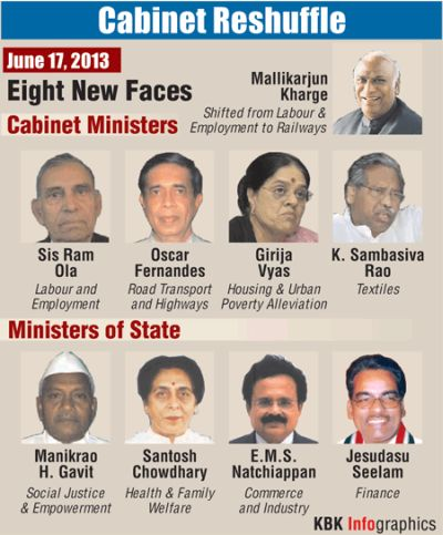 India News - Latest World & Political News - Current News Headlines in India - The INSIDE stories behind PM's Cabinet reshuffle