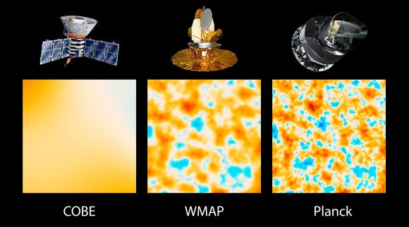 This graphic illustrates the evolution of satellites designed to measure ancient light leftover from the big bang that created our universe 13.8 billion years ago