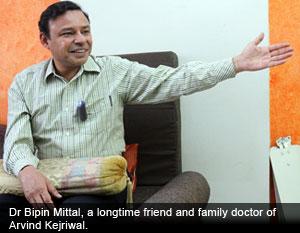 Dr Bipin Mittal