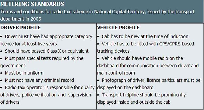 Registration Certificate For Car Registration Certificate
