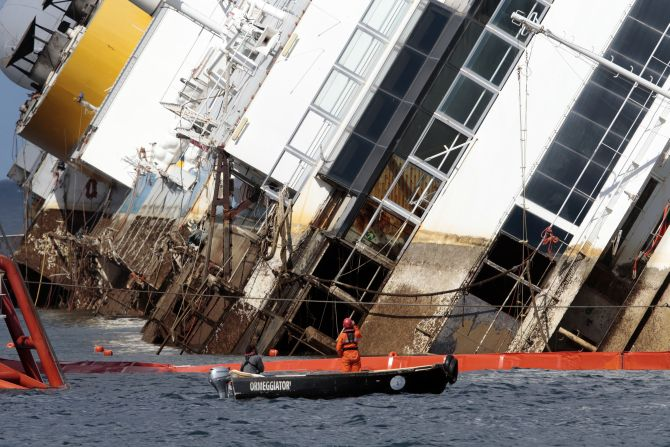 Salvage crew workers are seen in front of the capsized Costa Concordia cruise liner after the start of the parbuckling operation outside Giglio harbour.