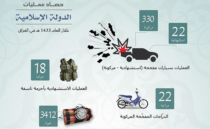 The report uses computer-generated graphics to detail the group's reign of terror in the Middle East. This chart shows the number of explosive devices the group detonated in 2012 and 2013.