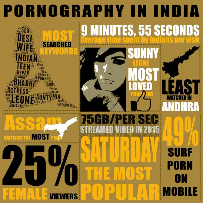 minute per porn watch Ladies - Safe, Fun, Easy Money - Not Porn !!!
