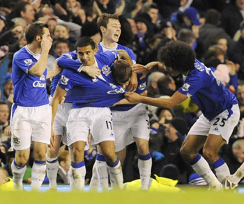 Team Everton