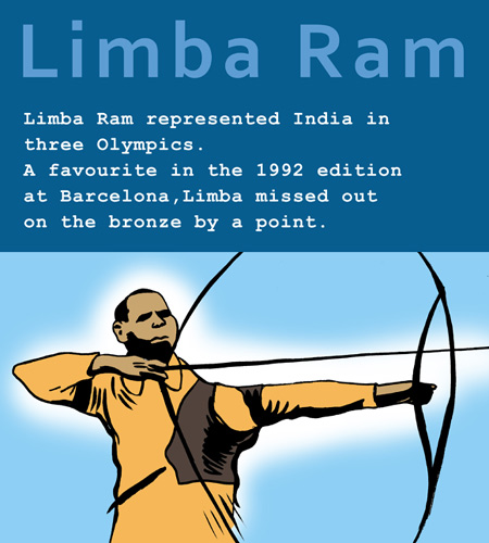 Limba Ram was a big let down in Barcelona