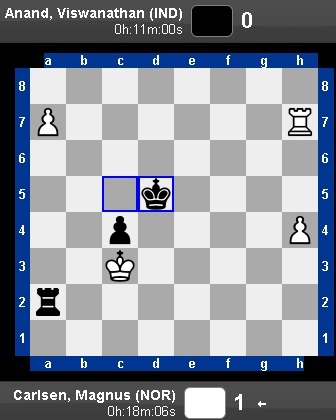 Game 5 in the World Chess Championship