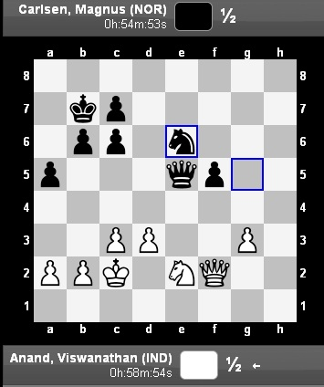Moves: Anand vs Carlsen, Game 7, World Chess Championship