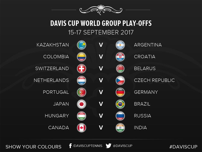 The teams drawn for the Davis Cup World Group Play-off ties to be held in September