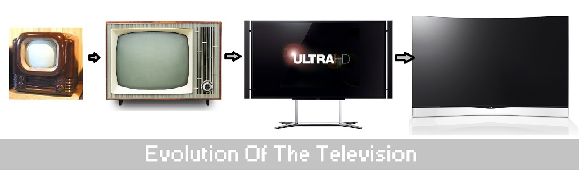 Image result for evolution of televisions