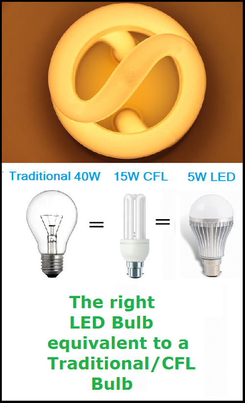 Led Equivalent To Your Existing Cfltraditional Bulb Best Travel