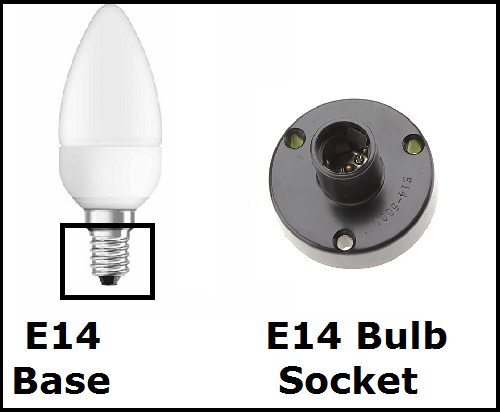 All You Need To Know About The Types Of Led Bulbs Best Travel Accessories Travel Bags Home