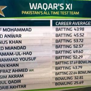 Do you agree with Waqar's All-Time Pakistan Test XI?