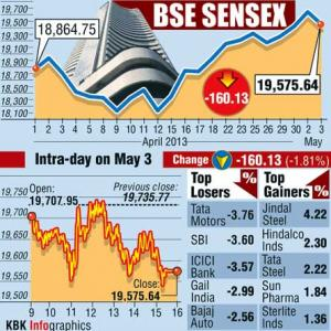 Nifty ends below 5,950 on RBI's hawkish stance