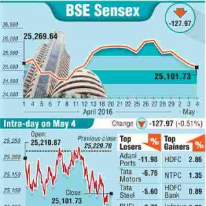 BSE: Top losers and gainers