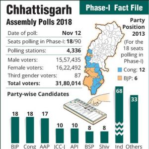 All you need to know about Chhattisgarh polls-Phase 1