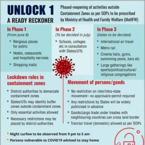 UNLOCK 1: What will open and what won't