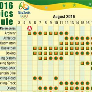 Check out the Rio Games schedule