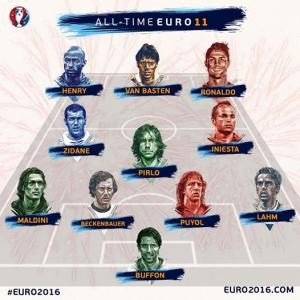 UEFA reveal the best ever Euro XI