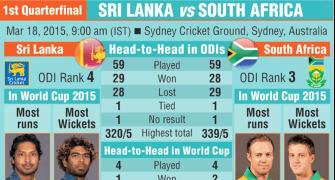South Africa vs Sri Lanka QF 1: How they measure up