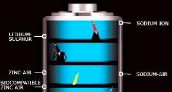 'Powerful' future ahead for lithium-ion battery