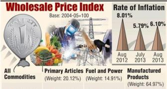 Expensive onion, other food items push inflation to 6.1% in Aug