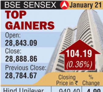 INFOGRAPHIX: 10 top gainers among Sensex stocks