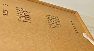 Rahul Dravid's name on the board