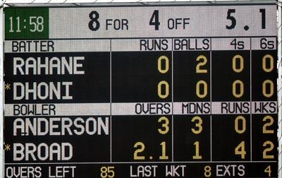 0-4, 6-4, 8-4...India's worst starts in England!