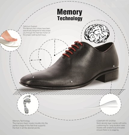 Common Foot Problems: Finding the Right Shoes for Men ...