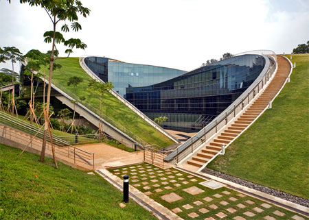 Nanyang Business School, Singapore