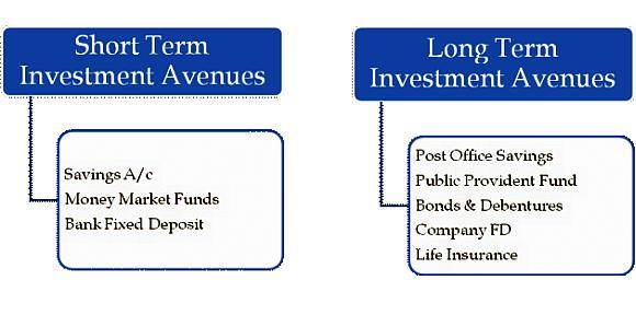 Safe investment options australia