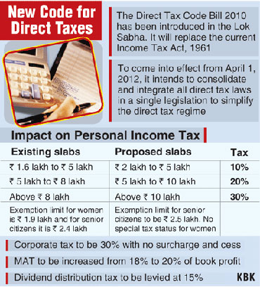 New tax code: Why you must opt for higher basic salary