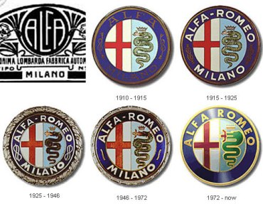 Alfa Romeo logos over the years.