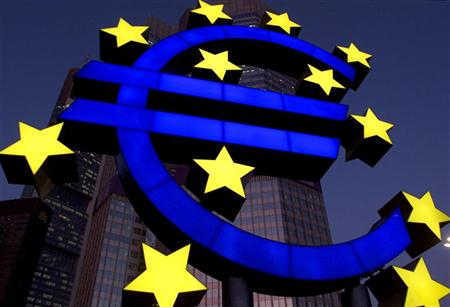The eurozone problems will dampen global sentiments.
