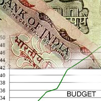 Fiscal deficit touches 97% of Budget estimates