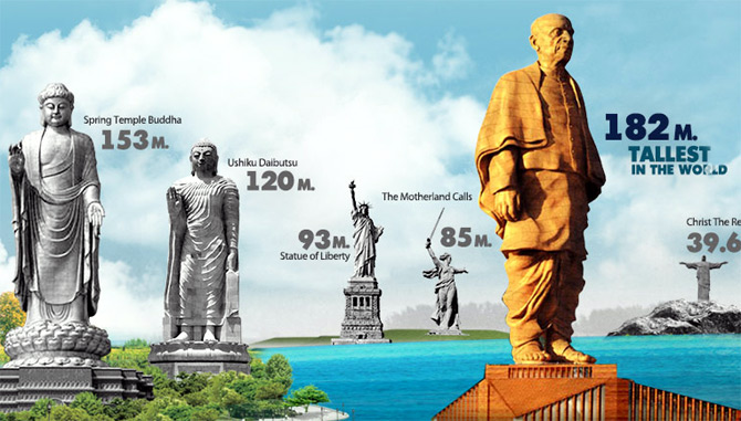 Burj Khalifa builder a consultant for Statue of Unity project