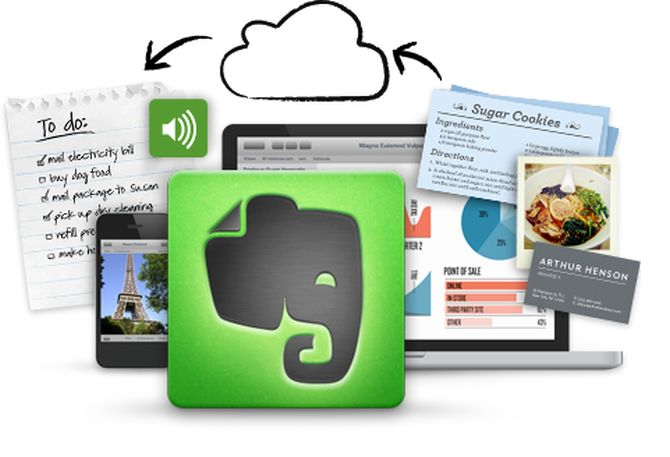 Illustration depicts working of Evernote.