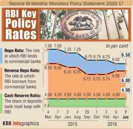 Rbi forex conversion rates