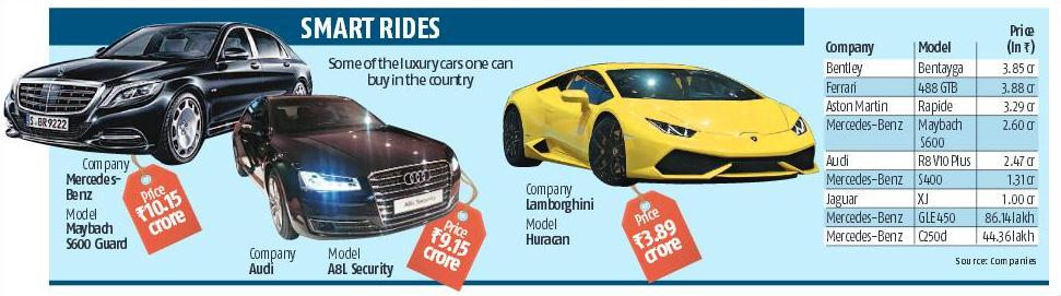 Luxury Car Lovers Spoilt For Choice In Classy Rides Rediff Com