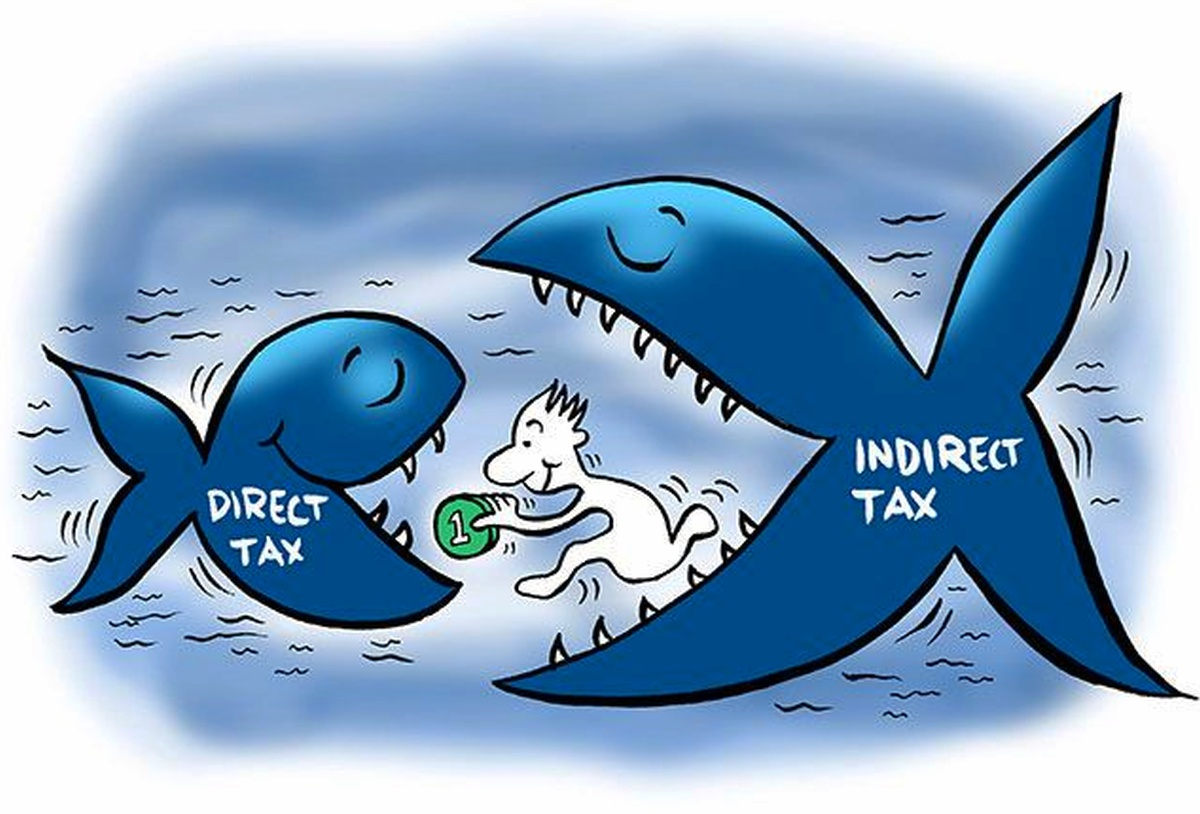 Time to revert to Rs 3.5 lakh as tax exemption limit?