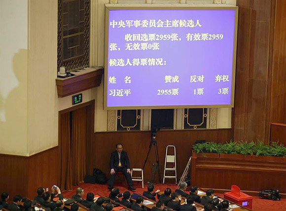 A screen displaying vote results of Central Military Commission of the Communist Party of China is seen during the fourth plenary meeting of the National People's Congress