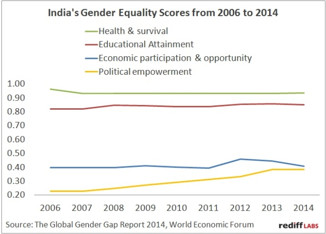 equality of educational opportunity in india