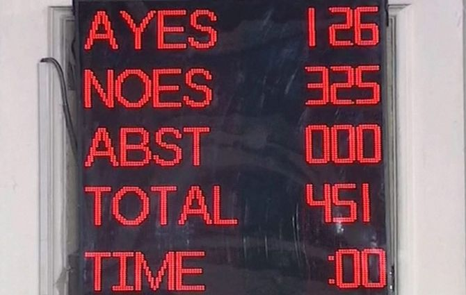 The outcome of a vote in Parliament, this time the no-confidence motion against the Narendra Damodardas Modi government is defeated, July 20, 2018.