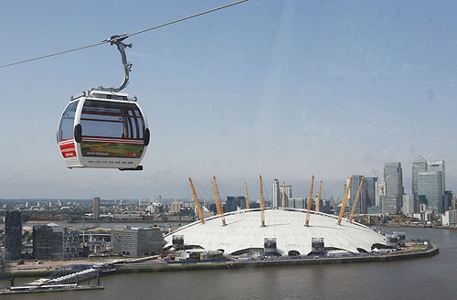 The Thames cable car