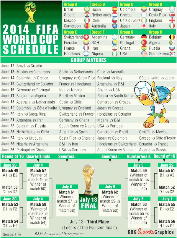Football World cup schedule