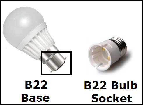 All You Need To Know About The Types Of Led Bulbs Best